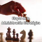Etapas de la administración estratégica